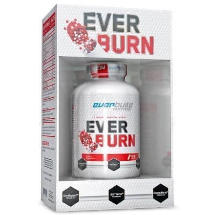 Мощна формула за изгаряне на мазнини и отслабване